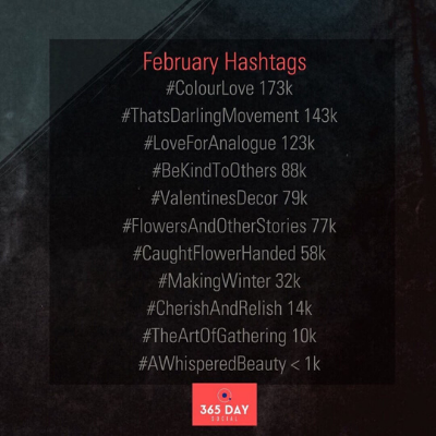Hashtags to use in February on Instagram