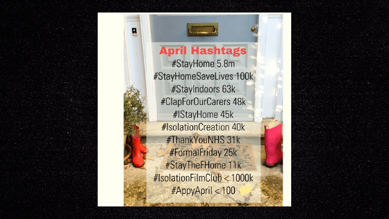 Instagram Hashtags April 2020